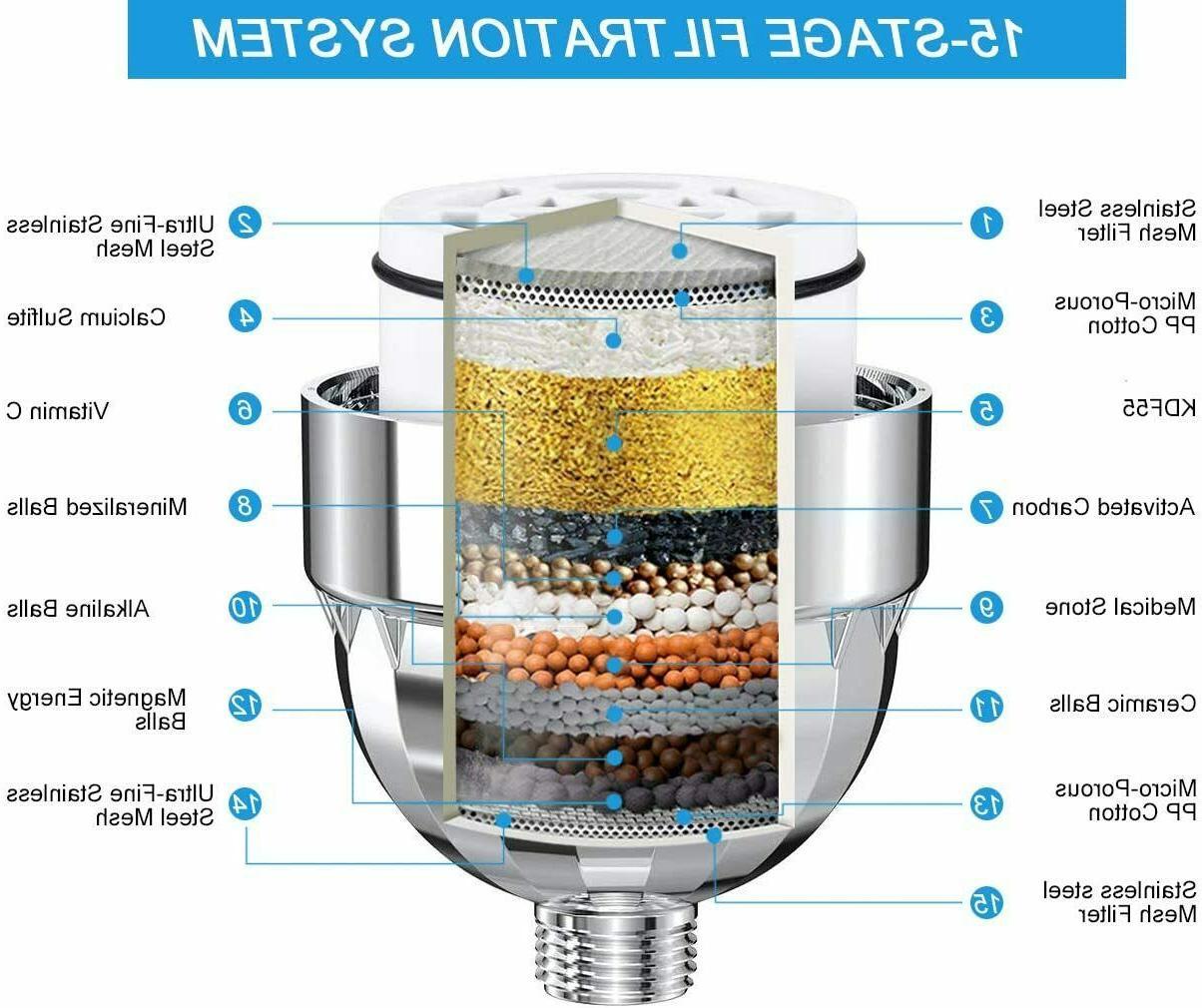 15 Stage Shower Filter Cartridge Water Purifier