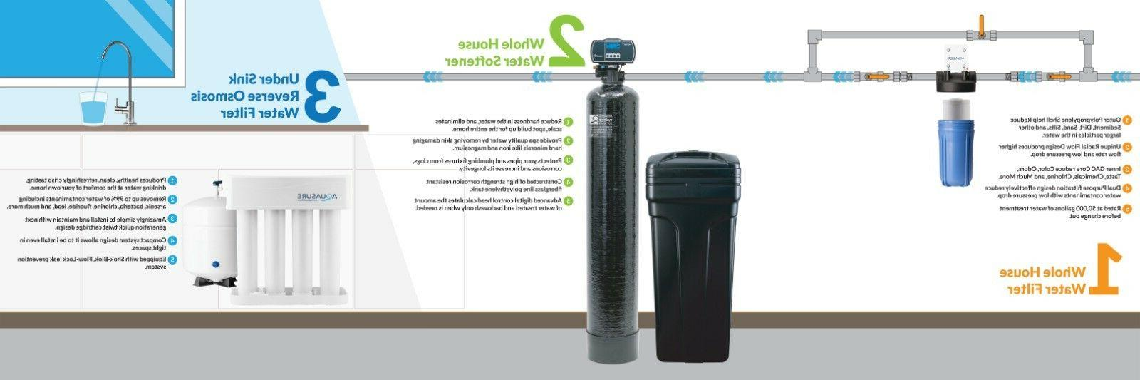 Aquasure Softener 75 Osmosis Whole House