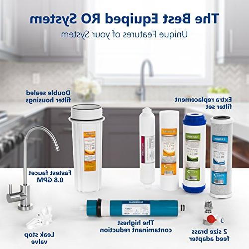 Express Water Osmosis Water Filtration System 5 Stage RO Water Purifier with and Tank Water Filter 5 – 50GPD