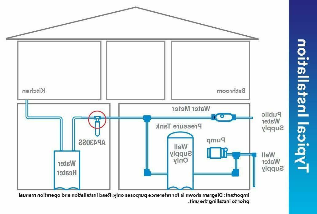 Water Treatment Cartridge W/ Steel