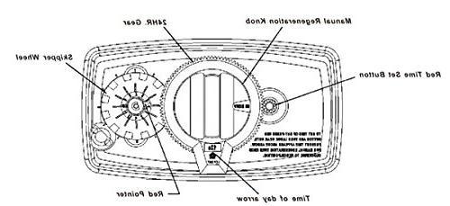 Clock For Resin Tank 9''-11''