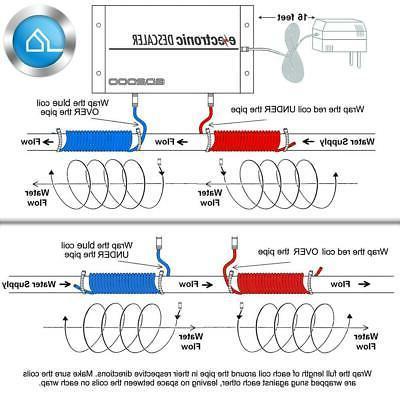 ISPRING House Water Softener