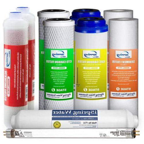 iSpring Alkaline Mineral RO 1-Year Supply Filter...