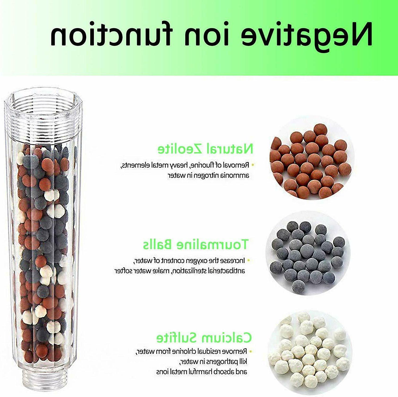 Filtered Shower Softener,Chlorine,Flouride Filter, scent revitalizes