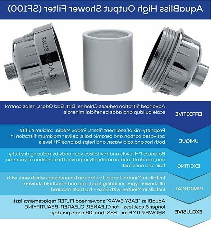 AquaBliss High 12-Stage Shower Filter