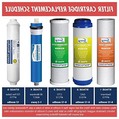 iSpring 5-Stage Osmosis 2-Year Supply Pack #F15-75, RCC7P white Piece