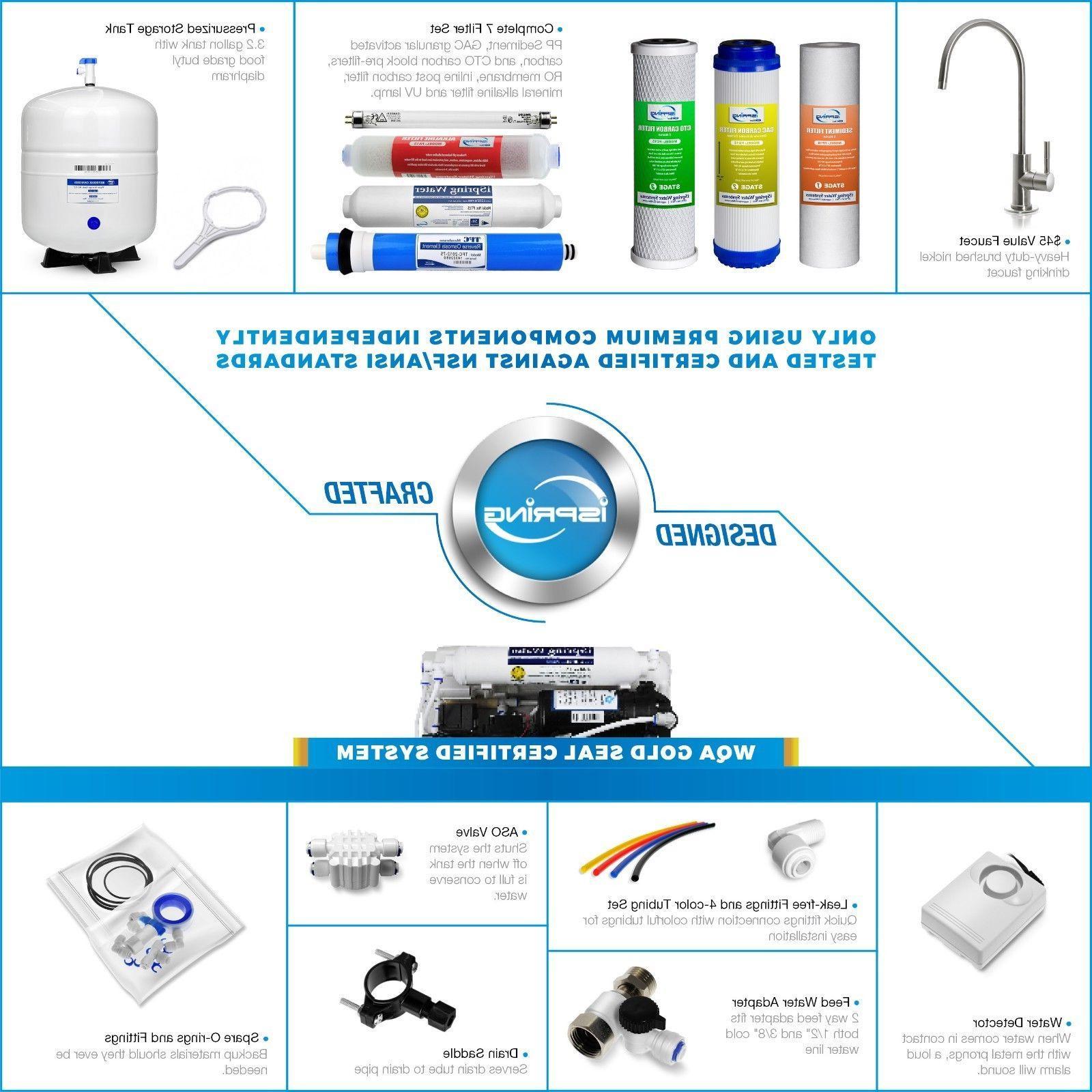 iSpring 100 GPD Reverse Osmosis
