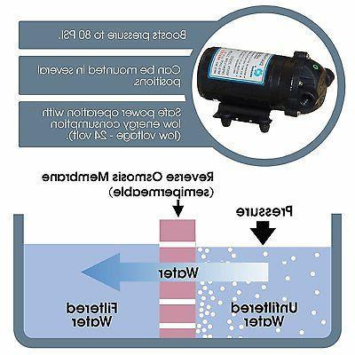 iSpring RCC1UP-AK - WQA GOLD 100GPD Water Filter