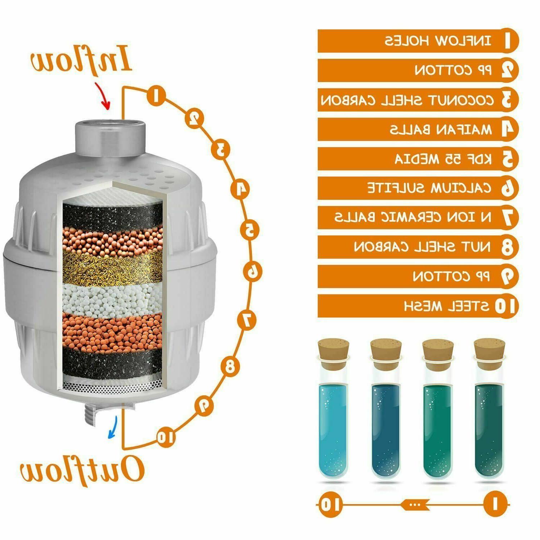 Shower Purifier Hard Softener Filter Universal