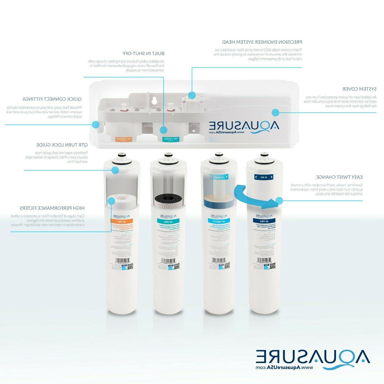 Aquasure Water Softener Osmosis Whole
