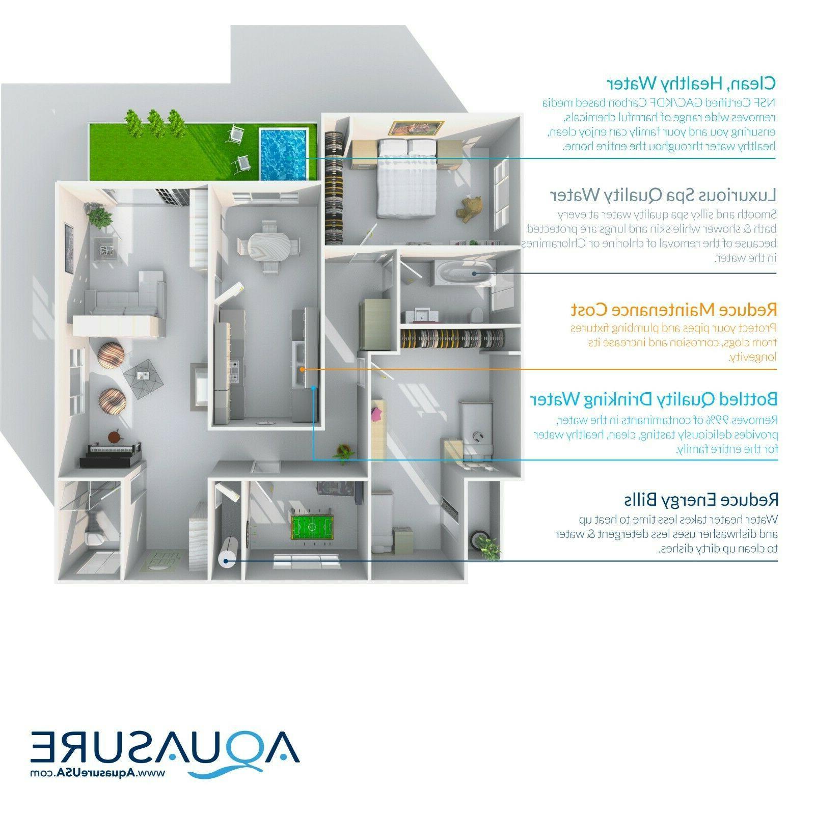 Aquasure Softener, House Water