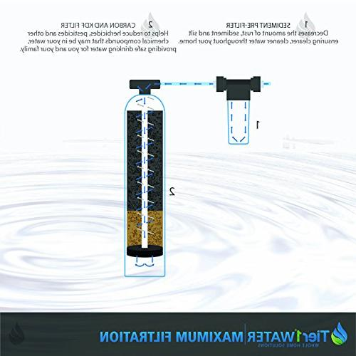 Tier1 Whole and KDF System 3-6 Bathrooms Micron Pre-Filter