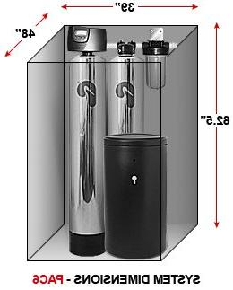 Pelican House Filter Salt Softener Combo - PAC6