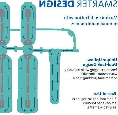 Whole Water System 5-Stage 600,000 Gal Soft Pure