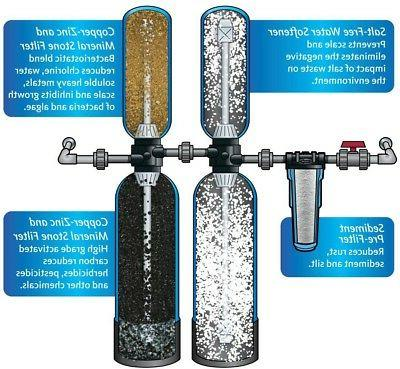 Whole Water Filtration System 5-Stage 600,000 Soft